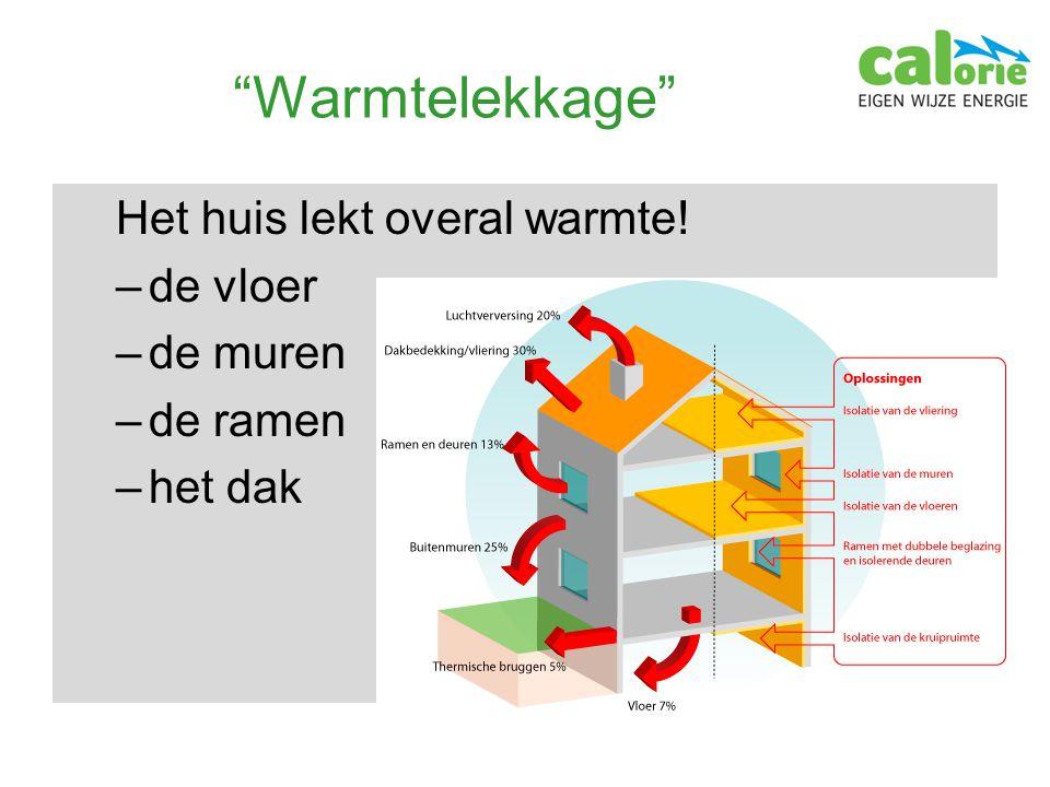 Warmtelekkage Het huis lekt overal warmte! –de vloer –de muren –de ramen –het dak
