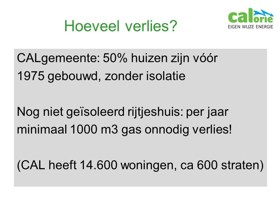 RAMENSPOUWMUURVLOERDAK toepassing isolatie; gemiddeld voor rijtjes- huizen van enkel glas naar HR++ glas van leeg naar gevuld van niet geïsoleerd naar geïsoleerd van niet geïsoleerd naar geïsoleerd aantal m2 oppervlak per woning 20 m2middenw.: 35 m2 hoekhuis: 85 m2 45 m260 m2 besparing per jaar per m2 18 m3 gas7 m3 gas4 m3 gas5 – 10 m3 gas besparing per jaar360 m3 gasmiddenw.: 240 m3 gas hoekhuis: 590 m3 gas 180 m3 gas300 – 600 m3 gas besparing in euro's p.j.