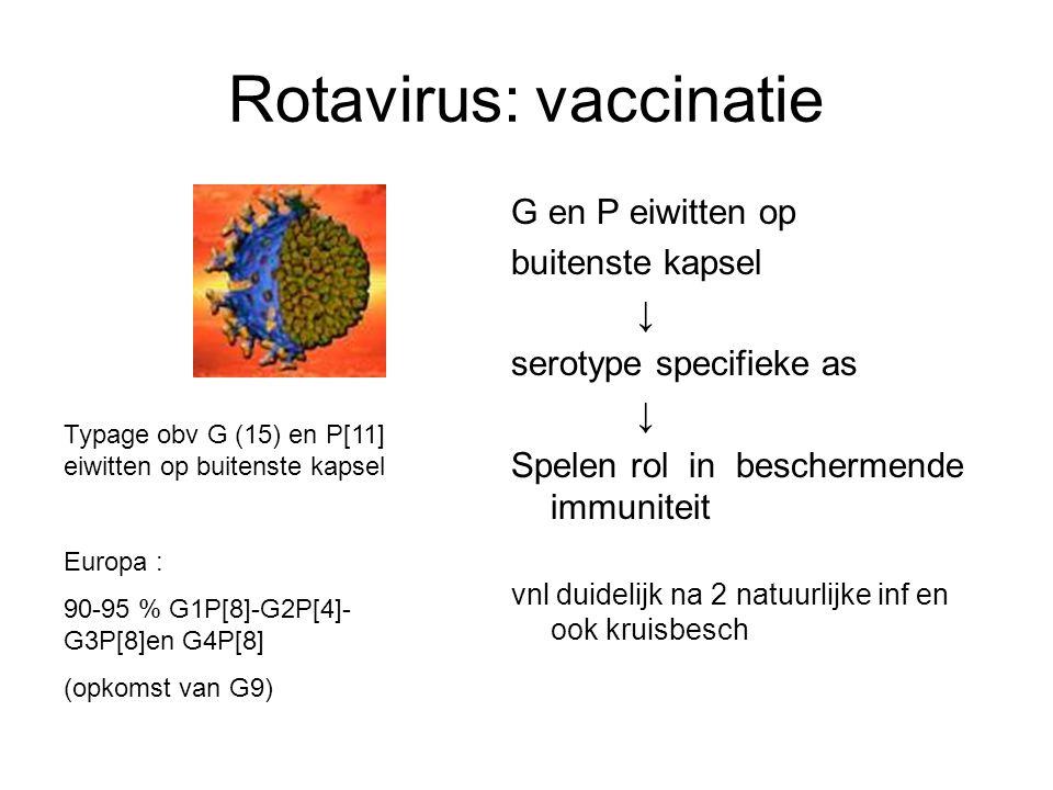 Rotavirus: vaccinatie G en P eiwitten op buitenste kapsel ↓ serotype specifieke as ↓ Spelen rol in beschermende immuniteit vnl duidelijk na 2 natuurli