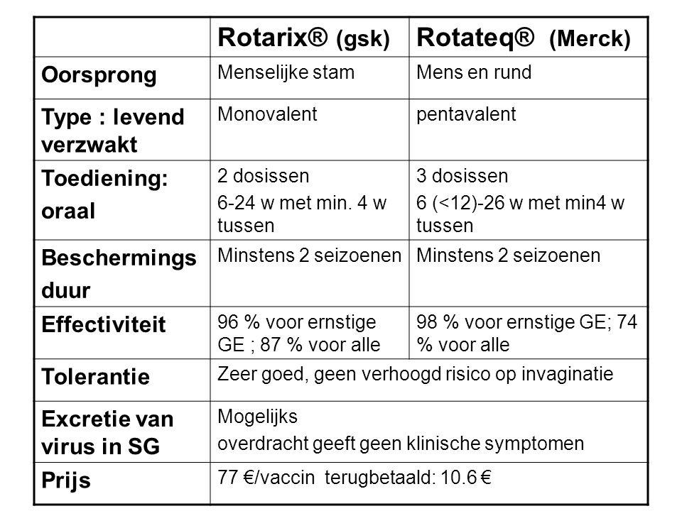Rotarix® (gsk) Rotateq® (Merck) Oorsprong Menselijke stamMens en rund Type : levend verzwakt Monovalentpentavalent Toediening: oraal 2 dosissen 6-24 w