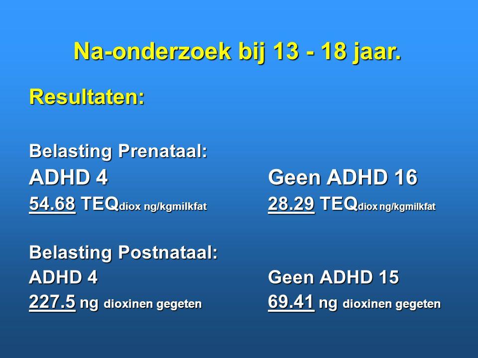 Resultaten: Belasting Prenataal: ADHD 4Geen ADHD 16 54.68 TEQ diox ng/kgmilkfat 28.29 TEQ diox ng/kgmilkfat Belasting Postnataal: ADHD 4Geen ADHD 15 2