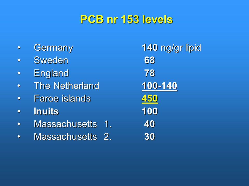 PCB nr 153 levels •Germany140 ng/gr lipid •Sweden 68 •England 78 •The Netherland100-140 •Faroe islands450 •Inuits100 •Massachusetts 1. 40 •Massachuset