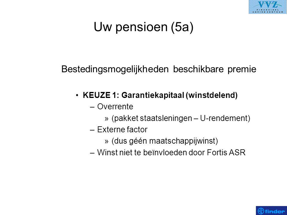 Uw pensioen (5a) Bestedingsmogelijkheden beschikbare premie •KEUZE 1: Garantiekapitaal (winstdelend) –Overrente »(pakket staatsleningen – U-rendement)