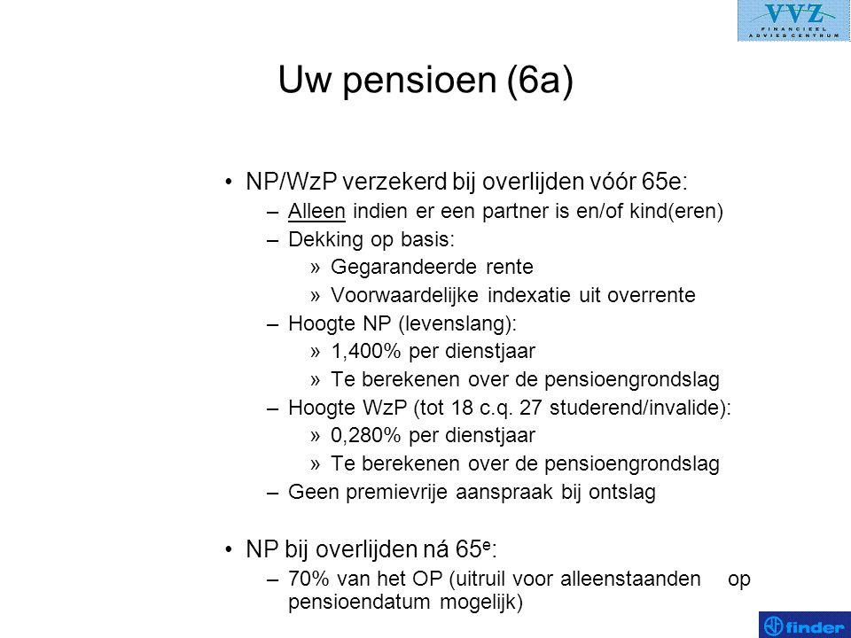 Uw pensioen (6a) •NP/WzP verzekerd bij overlijden vóór 65e: –Alleen indien er een partner is en/of kind(eren) –Dekking op basis: »Gegarandeerde rente