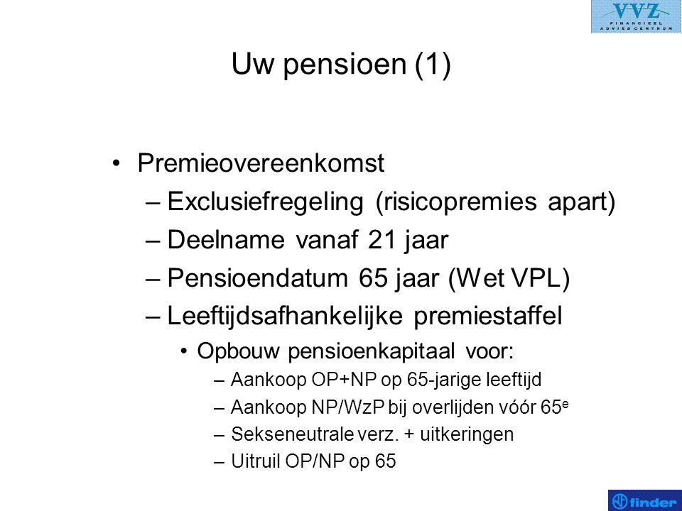 Uw pensioen (1) •Premieovereenkomst –Exclusiefregeling (risicopremies apart) –Deelname vanaf 21 jaar –Pensioendatum 65 jaar (Wet VPL) –Leeftijdsafhank