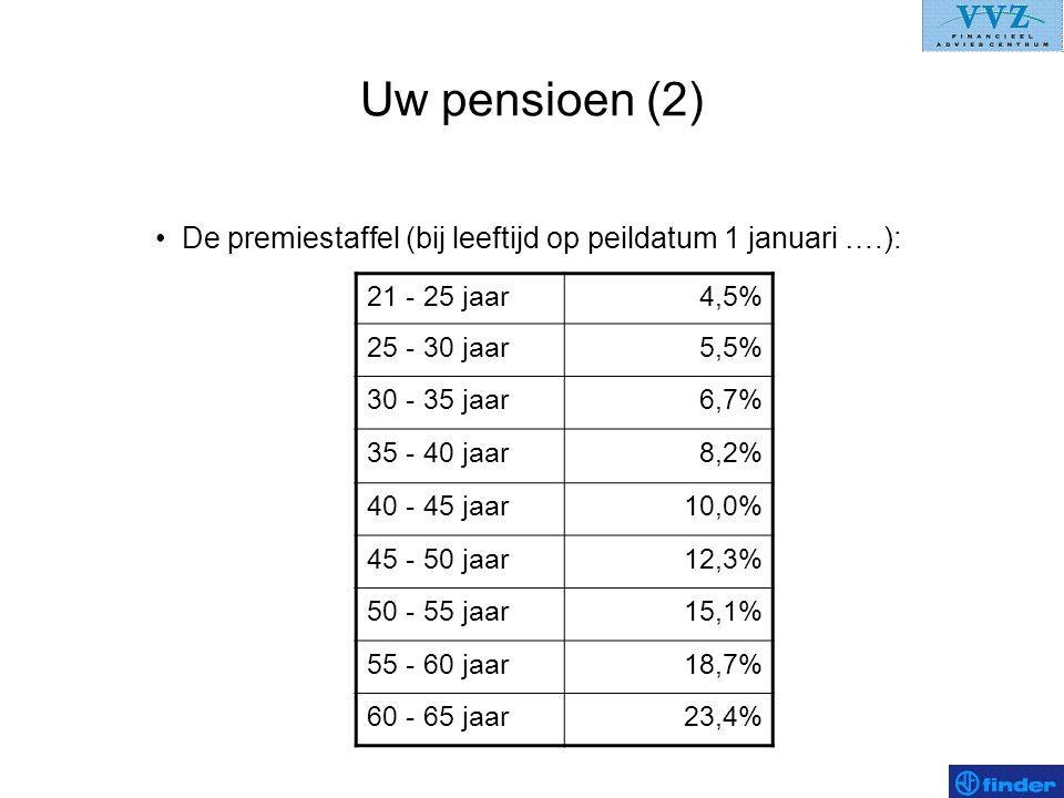 Uw pensioen (2) •De premiestaffel (bij leeftijd op peildatum 1 januari ….): 21 - 25 jaar4,5% 25 - 30 jaar5,5% 30 - 35 jaar6,7% 35 - 40 jaar8,2% 40 - 4