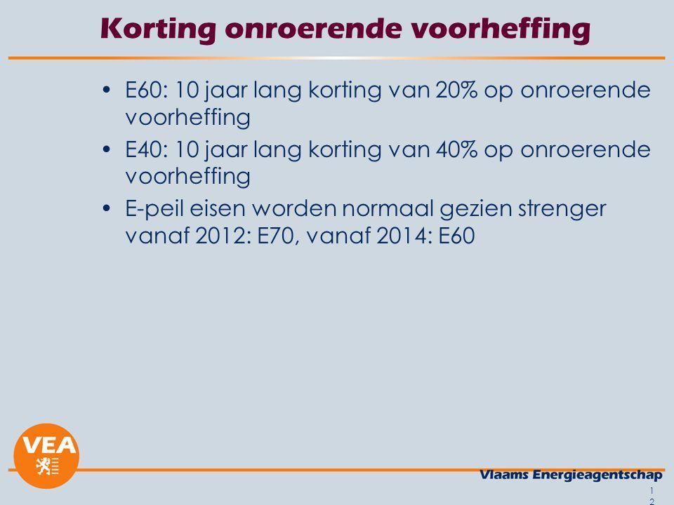 12 Korting onroerende voorheffing •E60: 10 jaar lang korting van 20% op onroerende voorheffing •E40: 10 jaar lang korting van 40% op onroerende voorhe