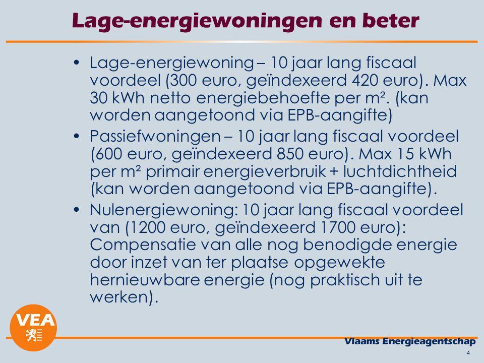 4 Lage-energiewoningen en beter •Lage-energiewoning – 10 jaar lang fiscaal voordeel (300 euro, geïndexeerd 420 euro). Max 30 kWh netto energiebehoefte
