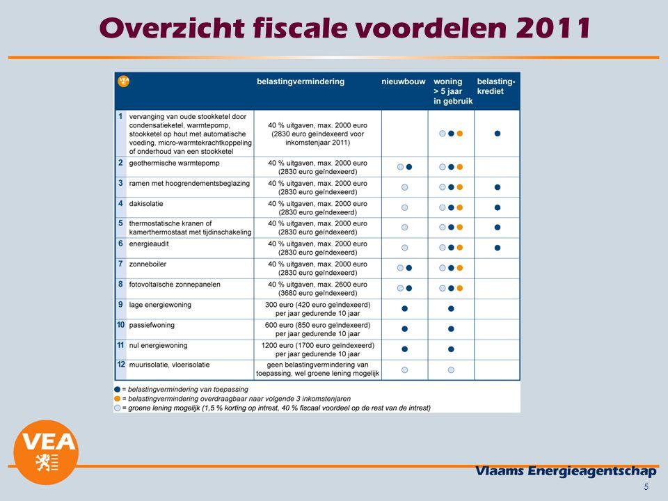 5 Overzicht fiscale voordelen 2011