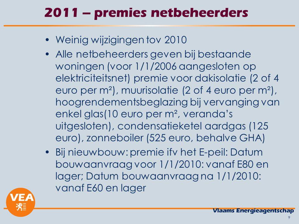 9 2011 – premies netbeheerders •Weinig wijzigingen tov 2010 •Alle netbeheerders geven bij bestaande woningen (voor 1/1/2006 aangesloten op elektricite