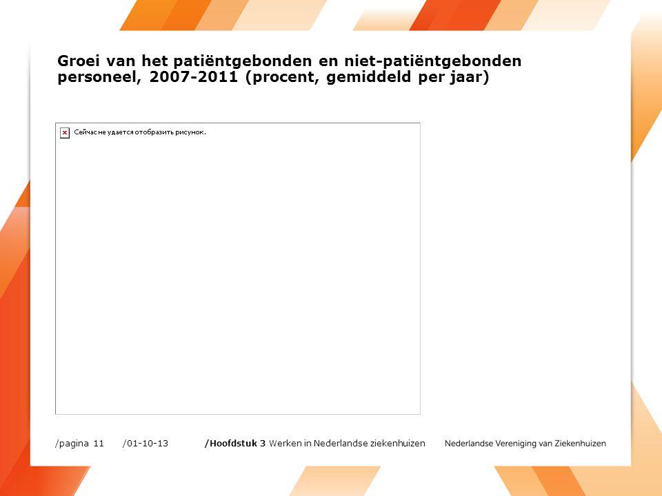 /01-10-13/pagina 11 /Hoofdstuk 3 Werken in Nederlandse ziekenhuizen Groei van het patiëntgebonden en niet-patiëntgebonden personeel, 2007-2011 (procent, gemiddeld per jaar)