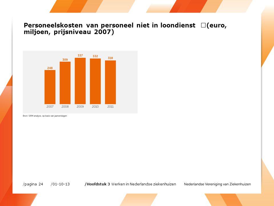 Personeelskosten van personeel niet in loondienst (euro, miljoen, prijsniveau 2007) /01-10-13/pagina 24 /Hoofdstuk 3 Werken in Nederlandse ziekenhuizen