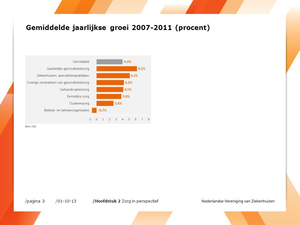 /01-10-13/pagina 34 /Hoofdstuk 4 Financiën Totale omzet van algemene ziekenhuizen in het A- en B-segment (euro, miljard)