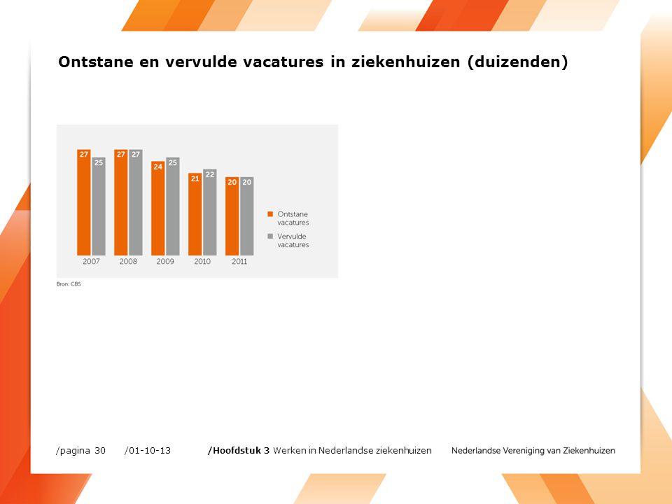 Ontstane en vervulde vacatures in ziekenhuizen (duizenden) /01-10-13/pagina 30 /Hoofdstuk 3 Werken in Nederlandse ziekenhuizen