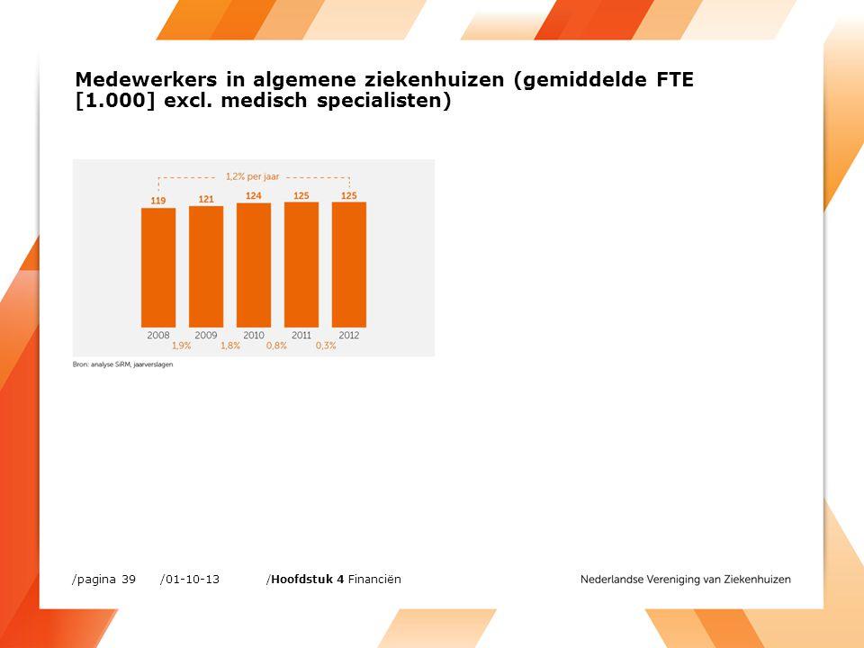 /01-10-13/pagina 39 /Hoofdstuk 4 Financiën Medewerkers in algemene ziekenhuizen (gemiddelde FTE [1.000] excl.
