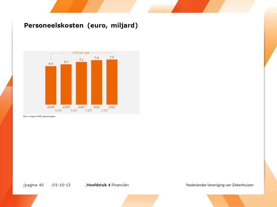 /01-10-13/pagina 40 /Hoofdstuk 4 Financiën Personeelskosten (euro, miljard)
