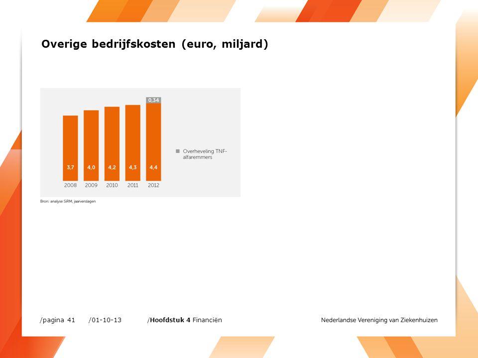 /01-10-13/pagina 41 /Hoofdstuk 4 Financiën Overige bedrijfskosten (euro, miljard)