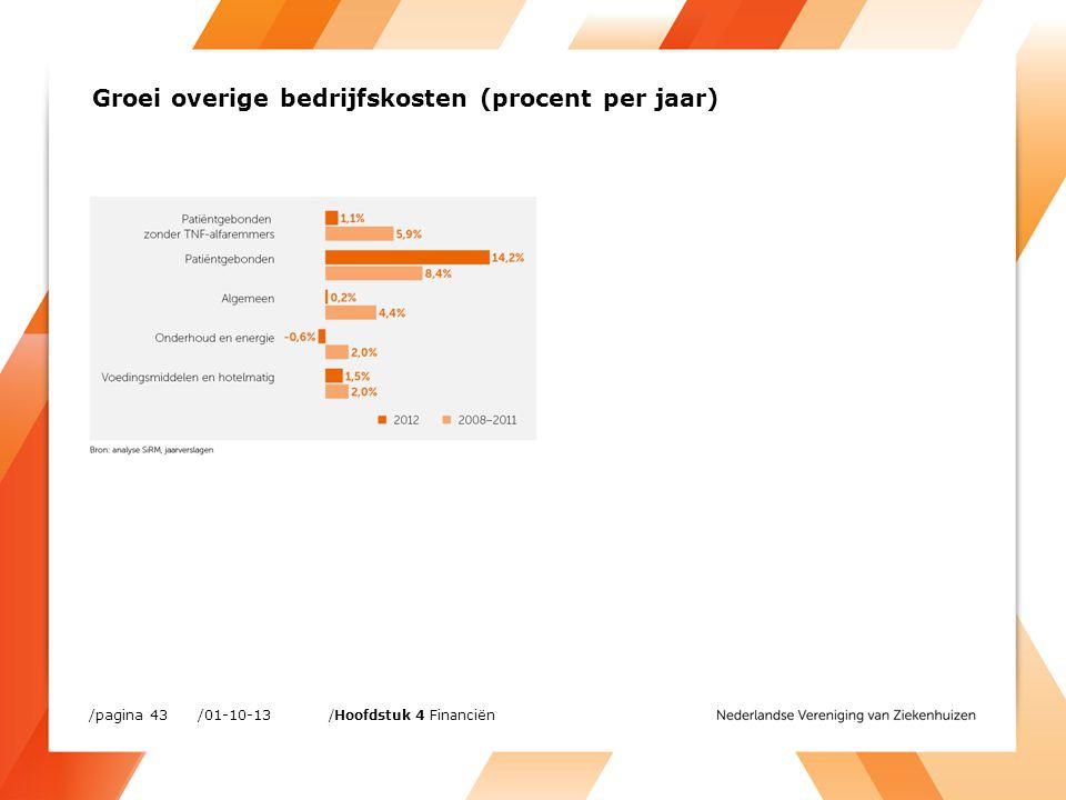 /01-10-13/pagina 43 /Hoofdstuk 4 Financiën Groei overige bedrijfskosten (procent per jaar)