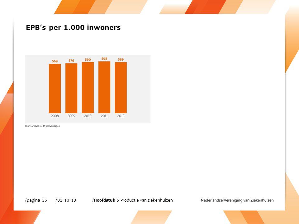 /01-10-13/pagina 56 /Hoofdstuk 5 Productie van ziekenhuizen EPB's per 1.000 inwoners