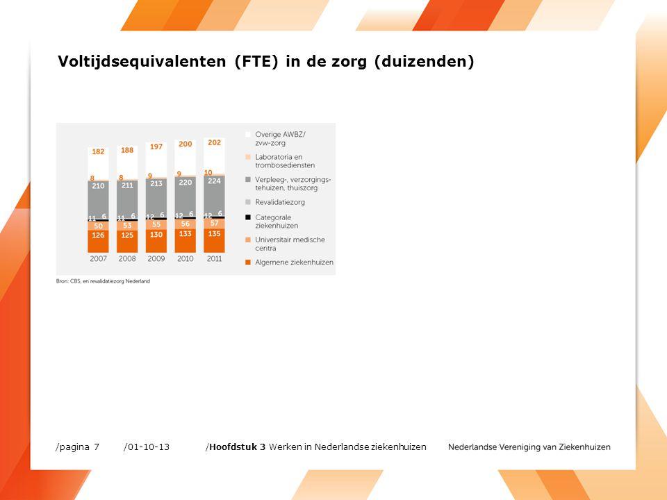 Aandeel personeelskosten van totale kosten ziekenhuis (procent) /01-10-13/pagina 8 /Hoofdstuk 3 Werken in Nederlandse ziekenhuizen