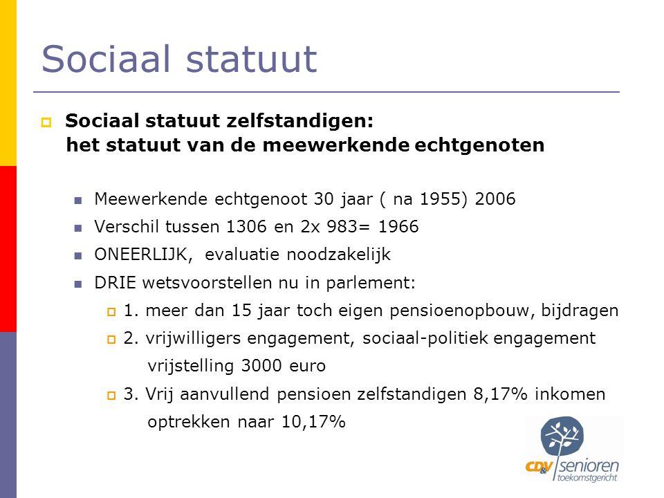 Sociaal statuut  Sociaal statuut zelfstandigen: het statuut van de meewerkende echtgenoten  Meewerkende echtgenoot 30 jaar ( na 1955) 2006  Verschil tussen 1306 en 2x 983= 1966  ONEERLIJK, evaluatie noodzakelijk  DRIE wetsvoorstellen nu in parlement:  1.