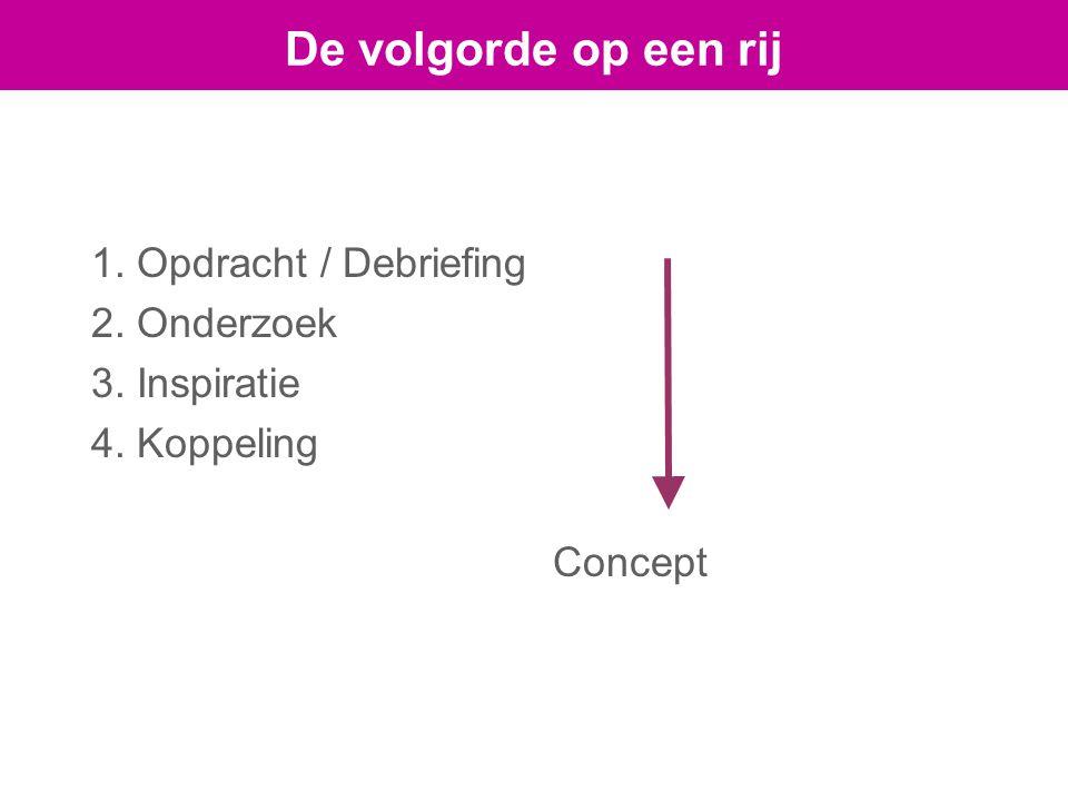 1. Opdracht / Debriefing 2. Onderzoek 3. Inspiratie 4. Koppeling Concept De volgorde op een rij