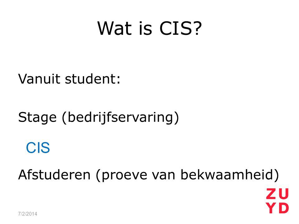 Wat is CIS.