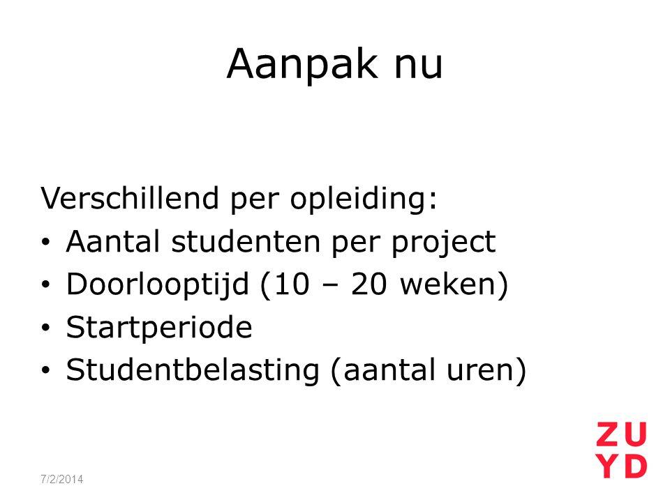 Aanpak nu Verschillend per opleiding: • Aantal studenten per project • Doorlooptijd (10 – 20 weken) • Startperiode • Studentbelasting (aantal uren) 7/2/2014