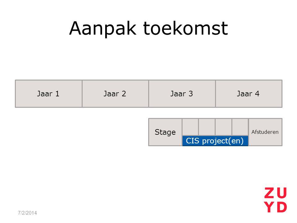 Aanpak toekomst 7/2/2014 Jaar 1Jaar 2Jaar 3Jaar 4 CIS project(en) Stage Afstuderen