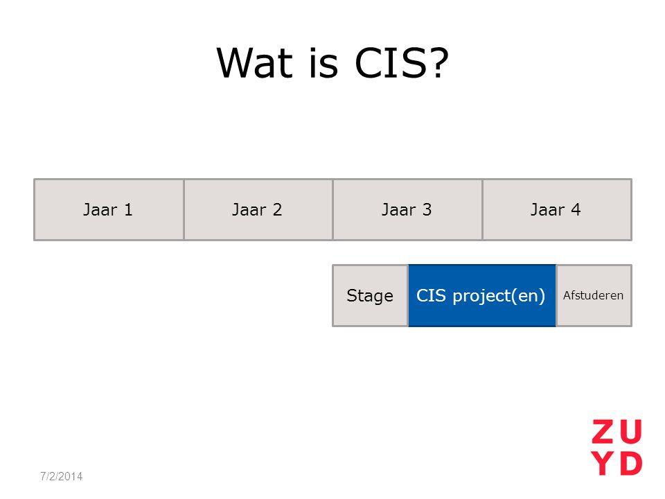 Wat is CIS? 7/2/2014 Jaar 1Jaar 2Jaar 3Jaar 4 CIS project(en)Stage Afstuderen
