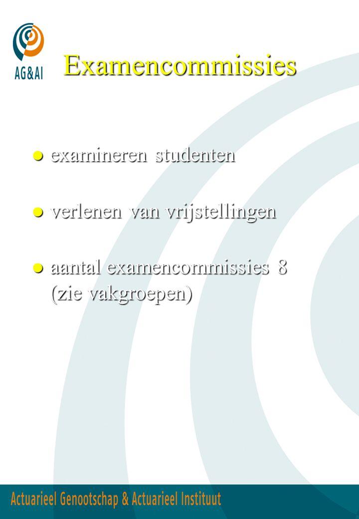 Examencommissies l examineren studenten l verlenen van vrijstellingen l aantal examencommissies 8 (zie vakgroepen)