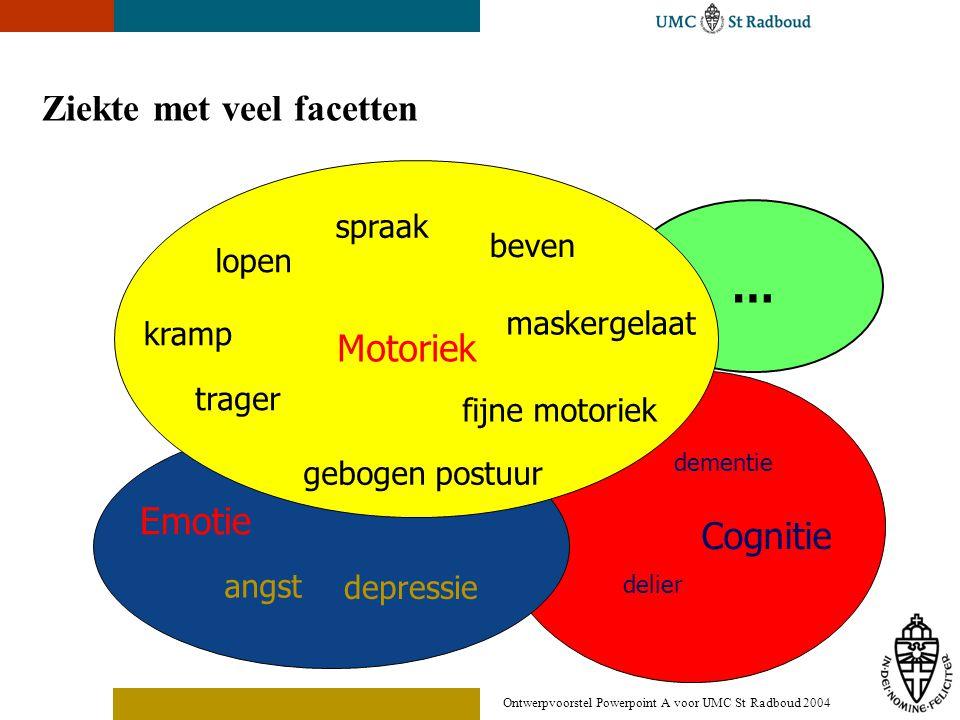 Ontwerpvoorstel Powerpoint A voor UMC St Radboud 2004 … Ziekte met veel facetten Emotie depressie angst Cognitie dementie delier Motoriek spraak lopen