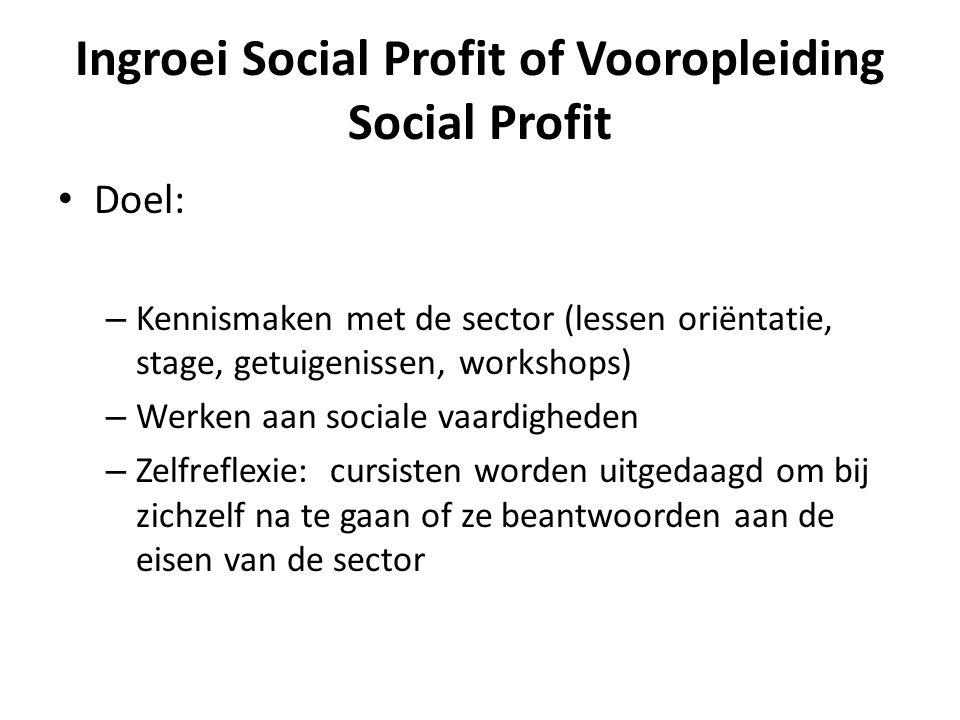 Ingroei Social Profit of Vooropleiding Social Profit • Doel: – Kennismaken met de sector (lessen oriëntatie, stage, getuigenissen, workshops) – Werken