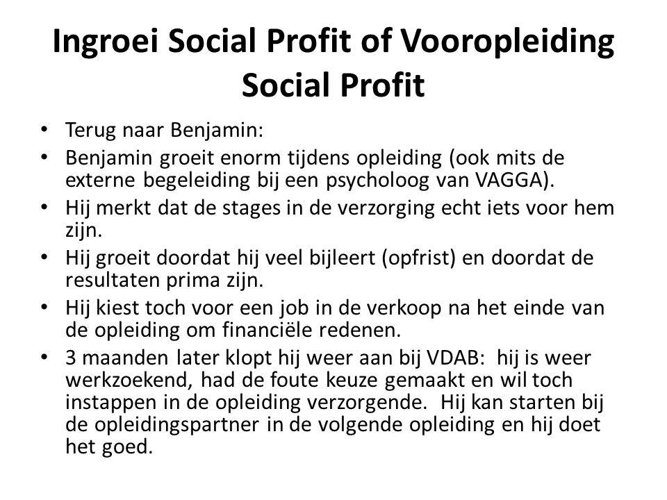 Ingroei Social Profit of Vooropleiding Social Profit • Terug naar Benjamin: • Benjamin groeit enorm tijdens opleiding (ook mits de externe begeleiding