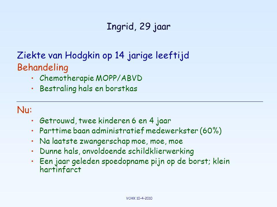 Ingrid, 29 jaar Ziekte van Hodgkin op 14 jarige leeftijd Behandeling •Chemotherapie MOPP/ABVD •Bestraling hals en borstkas Nu: •Getrouwd, twee kindere