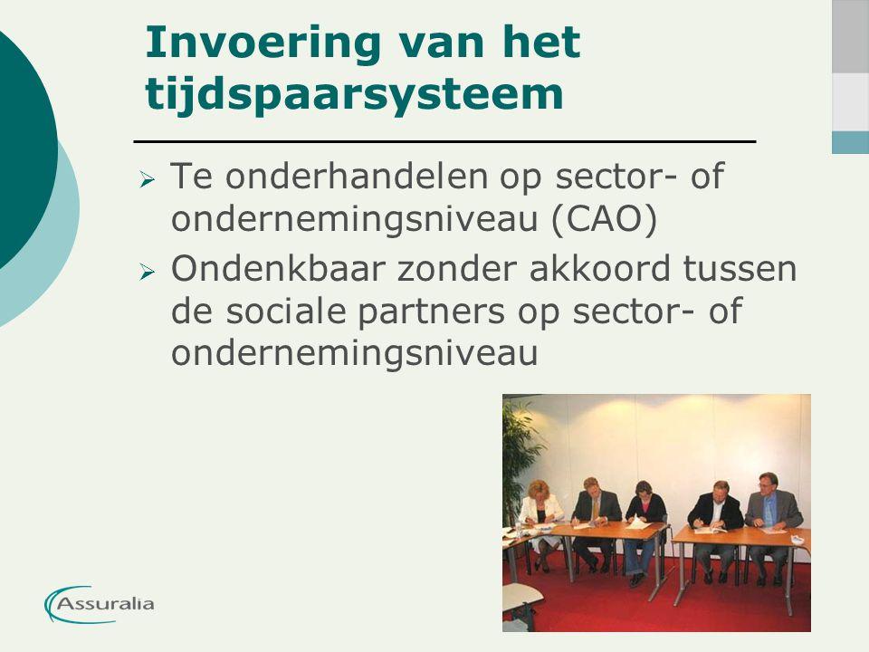 Invoering van het tijdspaarsysteem  Te onderhandelen op sector- of ondernemingsniveau (CAO)  Ondenkbaar zonder akkoord tussen de sociale partners op