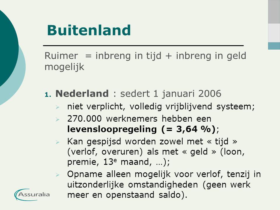 Buitenland Ruimer = inbreng in tijd + inbreng in geld mogelijk 1. Nederland : sedert 1 januari 2006  niet verplicht, volledig vrijblijvend systeem; 