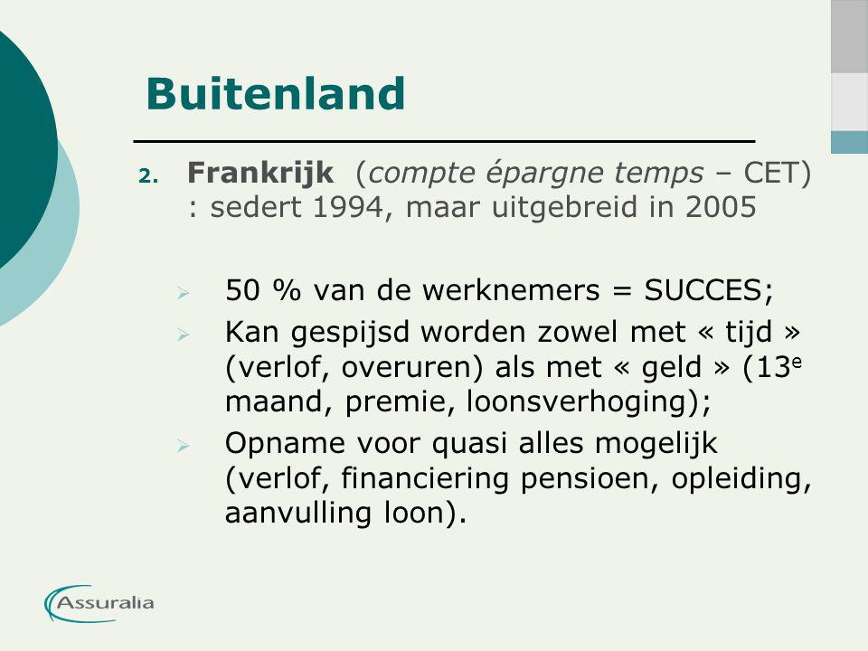 Buitenland 2. Frankrijk (compte épargne temps – CET) : sedert 1994, maar uitgebreid in 2005  50 % van de werknemers = SUCCES;  Kan gespijsd worden z