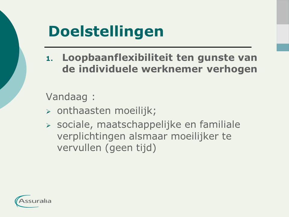 Doelstellingen 1. Loopbaanflexibiliteit ten gunste van de individuele werknemer verhogen Vandaag :  onthaasten moeilijk;  sociale, maatschappelijke