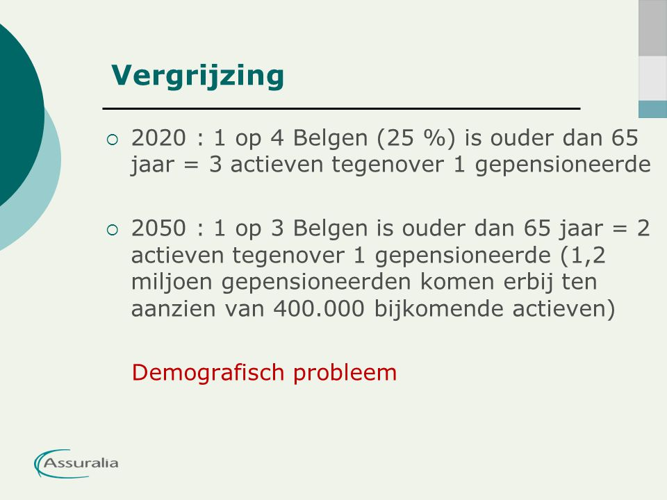 Vergrijzing  2020 : 1 op 4 Belgen (25 %) is ouder dan 65 jaar = 3 actieven tegenover 1 gepensioneerde  2050 : 1 op 3 Belgen is ouder dan 65 jaar = 2 actieven tegenover 1 gepensioneerde (1,2 miljoen gepensioneerden komen erbij ten aanzien van 400.000 bijkomende actieven) Demografisch probleem