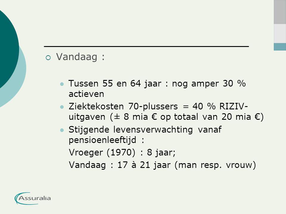  Vandaag :  Tussen 55 en 64 jaar : nog amper 30 % actieven  Ziektekosten 70-plussers = 40 % RIZIV- uitgaven (± 8 mia € op totaal van 20 mia €)  St