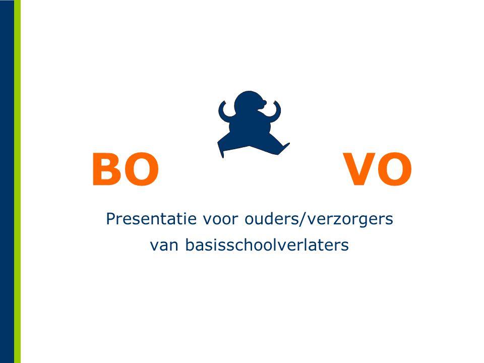 Presentatie voor ouders/verzorgers van basisschoolverlaters BO VO
