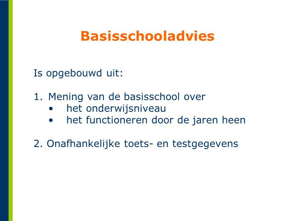 Basisschooladvies Is opgebouwd uit: 1.Mening van de basisschool over • het onderwijsniveau • het functioneren door de jaren heen 2. Onafhankelijke toe