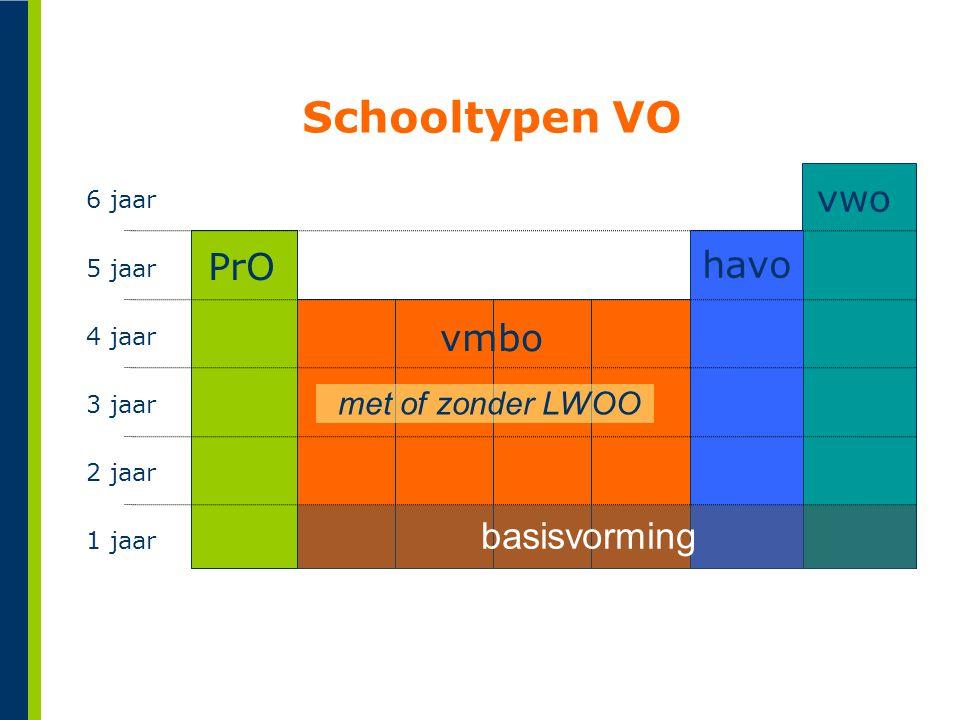 vwo havo vmbo PrO basisvorming Schooltypen VO met of zonder LWOO 1 jaar 2 jaar 6 jaar 4 jaar 3 jaar 5 jaar