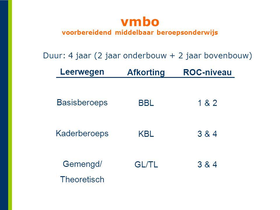 vmbo voorbereidend middelbaar beroepsonderwijs Leerwegen Basisberoeps Kaderberoeps Gemengd/ Theoretisch Afkorting BBL KBL GL/TL ROC-niveau 1 & 2 3 & 4