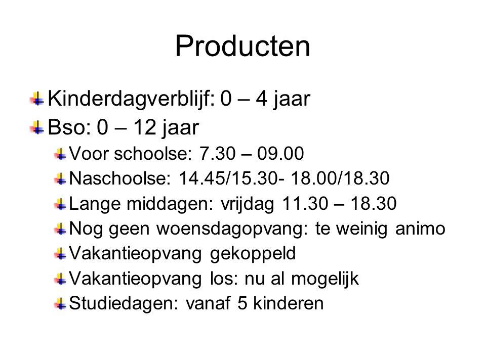 Producten Kinderdagverblijf: 0 – 4 jaar Bso: 0 – 12 jaar Voor schoolse: 7.30 – 09.00 Naschoolse: 14.45/15.30- 18.00/18.30 Lange middagen: vrijdag 11.3