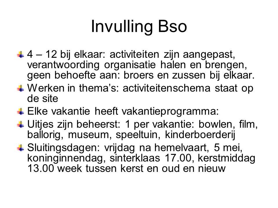 Invulling Bso 4 – 12 bij elkaar: activiteiten zijn aangepast, verantwoording organisatie halen en brengen, geen behoefte aan: broers en zussen bij elkaar.