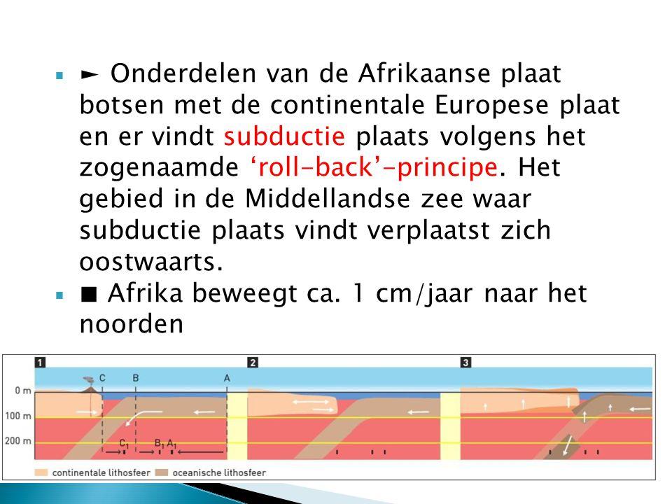  ► Onderdelen van de Afrikaanse plaat botsen met de continentale Europese plaat en er vindt subductie plaats volgens het zogenaamde 'roll-back'-princ