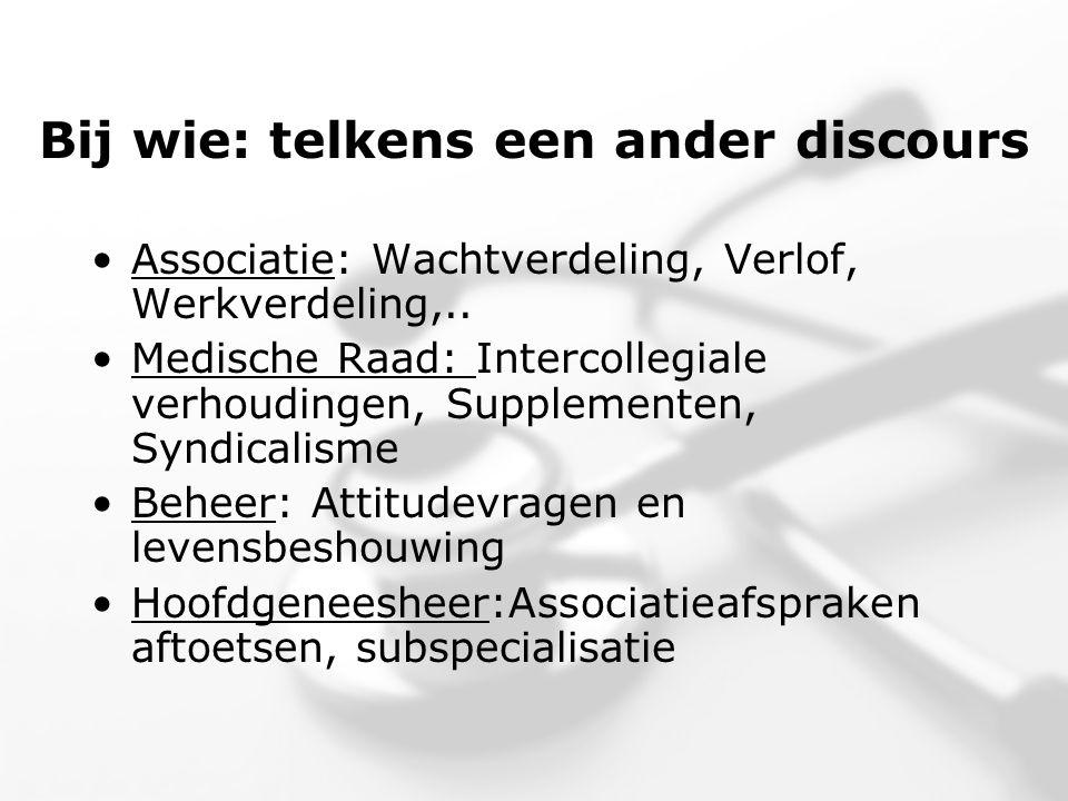 Bij wie: telkens een ander discours •Associatie: Wachtverdeling, Verlof, Werkverdeling,..