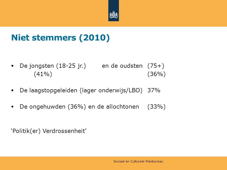 Niet stemmers (2010)  De jongsten (18-25 jr.) en de oudsten (75+) (41%)(36%)  De laagstopgeleiden (lager onderwijs/LBO)37%  De ongehuwden (36%) en de allochtonen(33%) 'Politik(er) Verdrossenheit' Sociaal en Cultureel Planbureau